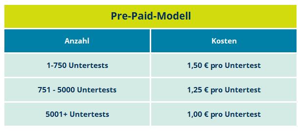 Pre-Paid-Modell Q-interactive
