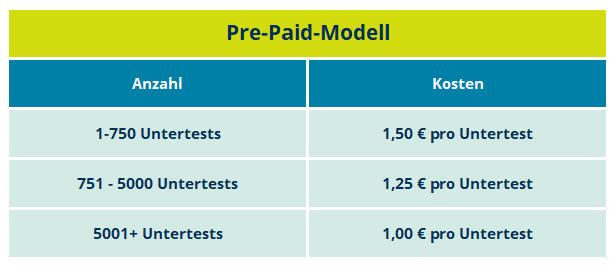 Pre-Paid-Modell Q-interactive